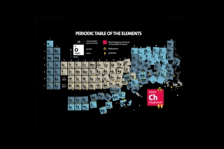 Periodic Table Of Chemical Elements - Obrázkek zdarma pro 1152x864