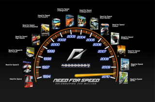 NFS SpeedoTimeline Background for Android, iPhone and iPad