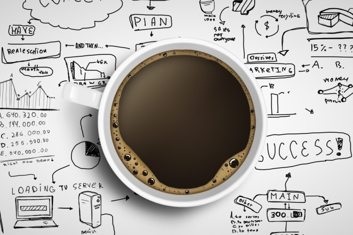 Обои Coffee and Motivation Board